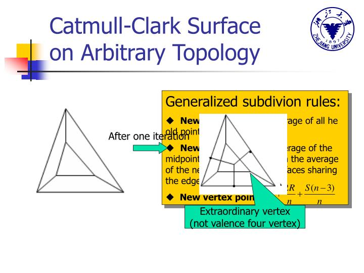 Catmull-Clark Surface