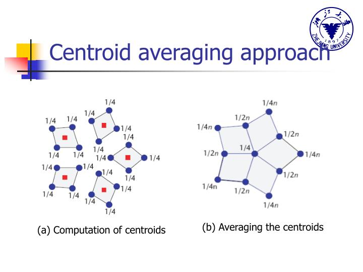 Centroid averaging approach