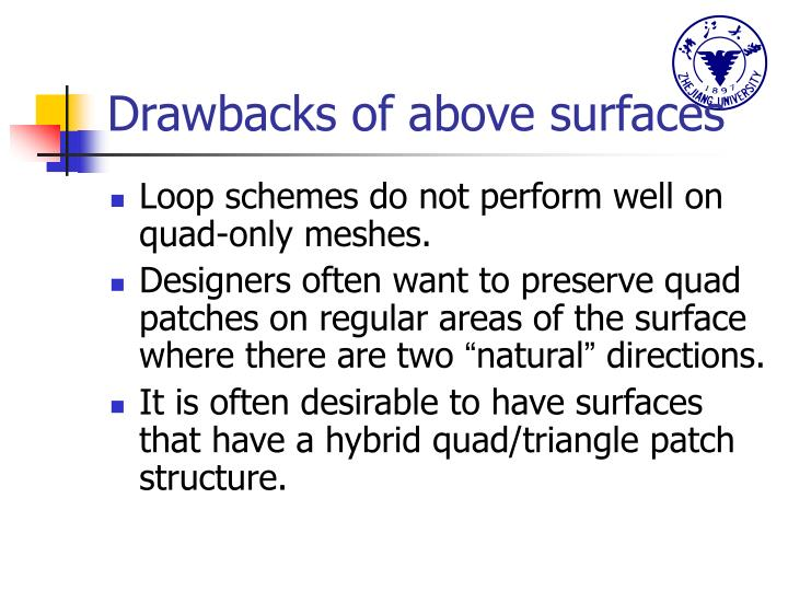 Drawbacks of above surfaces