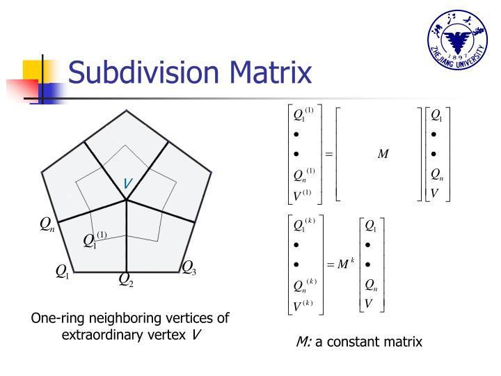 Subdivision Matrix