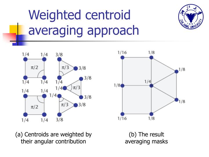 Weighted centroid
