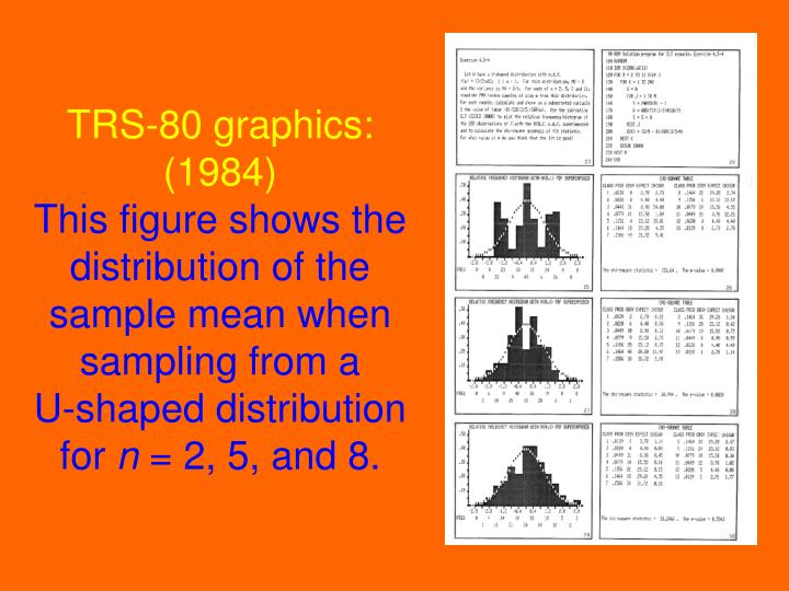 TRS-80 graphics: (1984)