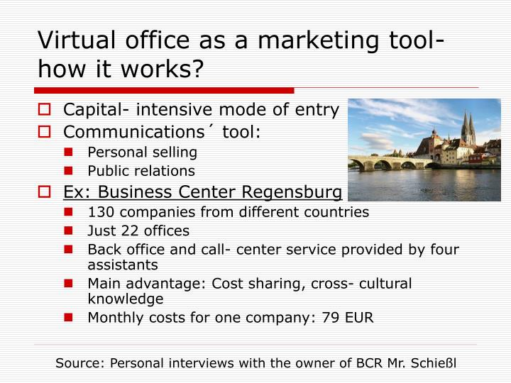 Virtual office as a marketing tool- how it works?