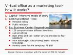 virtual office as a marketing tool how it works