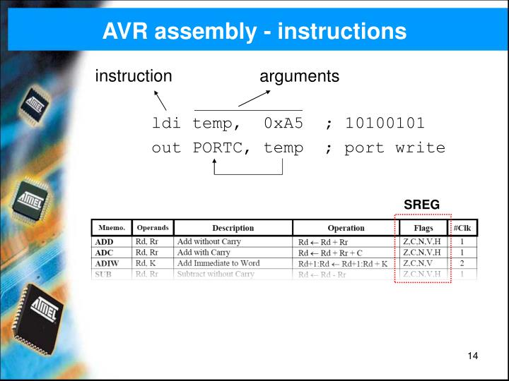 AVR assembly - instructions