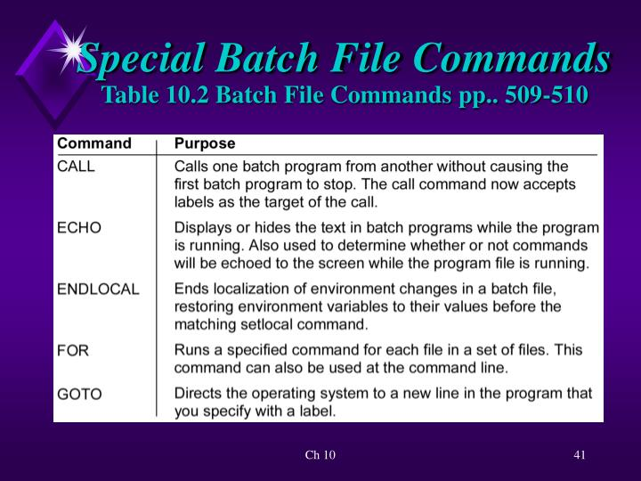 Special Batch File Commands