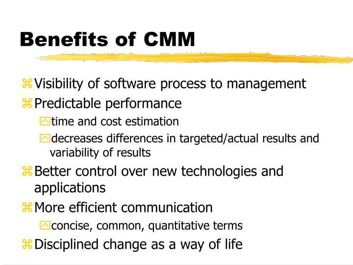 Benefits of CMM