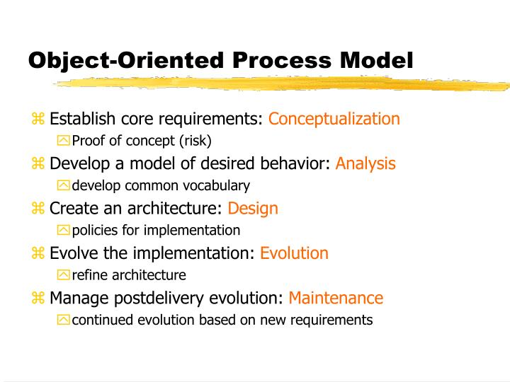 Object-Oriented Process Model