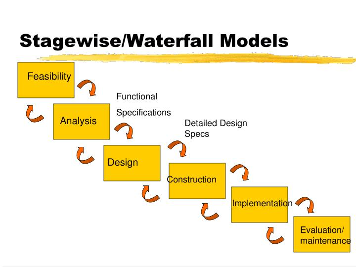 Stagewise/Waterfall Models