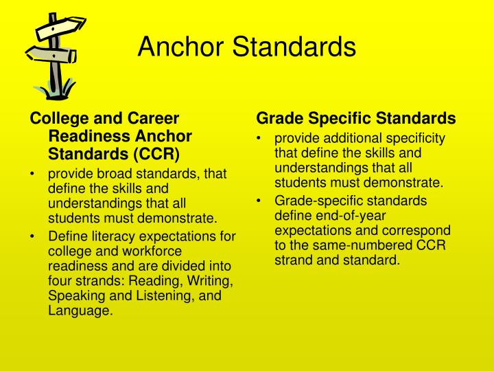 College and Career Readiness Anchor Standards (CCR)