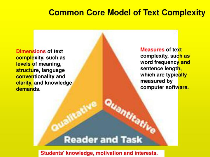 Common Core Model of Text Complexity
