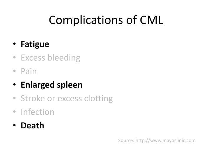 Complications of CML