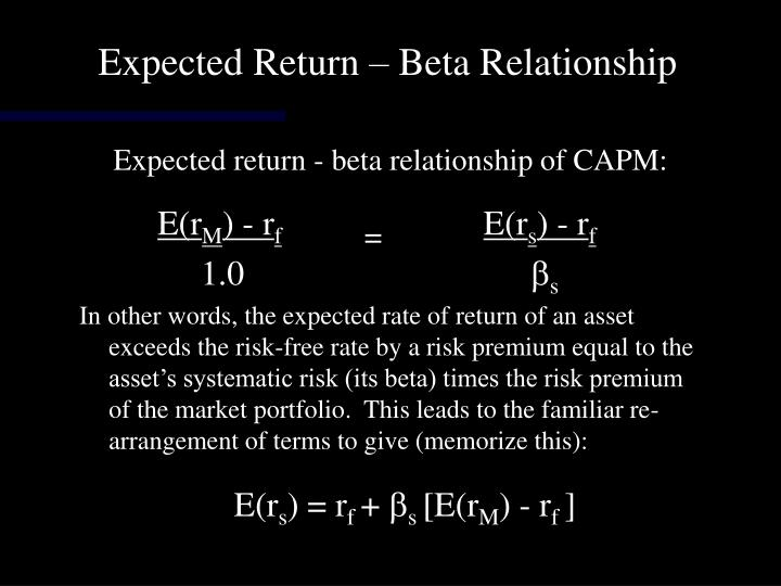 Expected Return – Beta Relationship