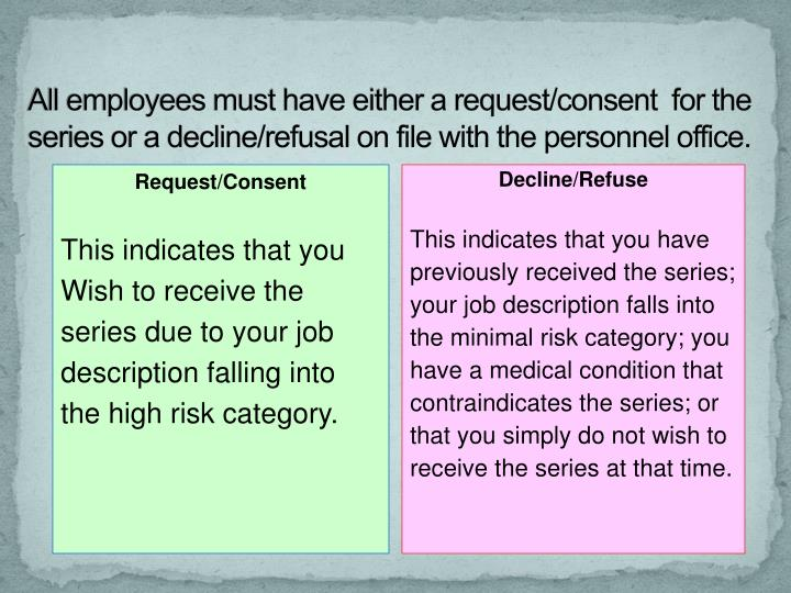 All employees must have either a request/consent  for the series or a decline/refusal on file with the personnel office.