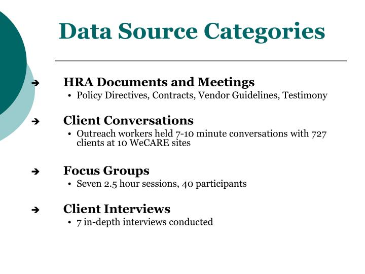 Data Source Categories