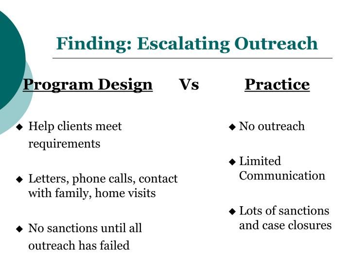 Finding: Escalating Outreach