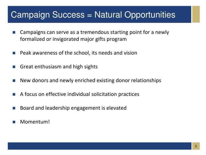 Campaign Success = Natural Opportunities