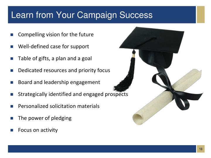 Learn from Your Campaign Success