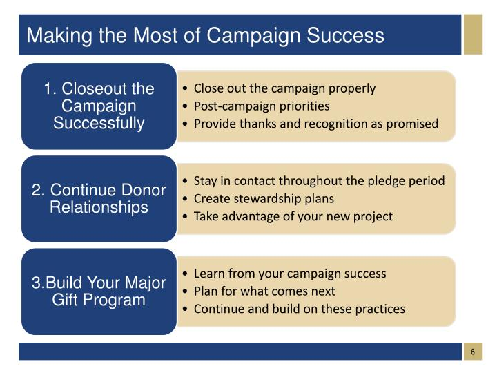 Making the Most of Campaign Success