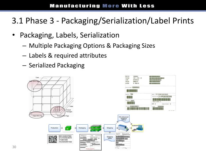 3.1 Phase 3 - Packaging/Serialization/Label Prints