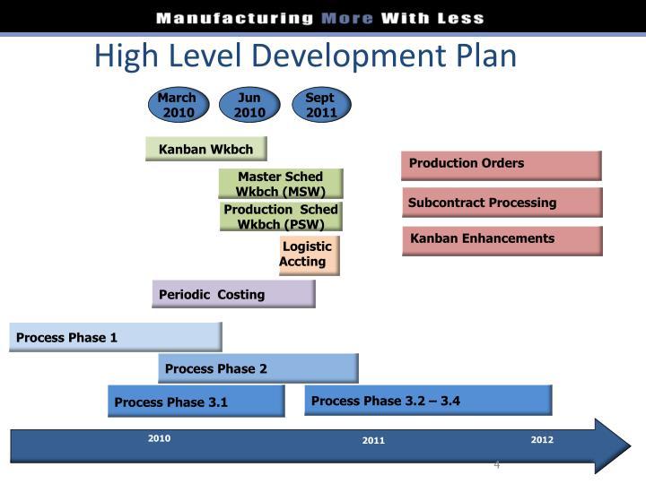 High Level Development Plan