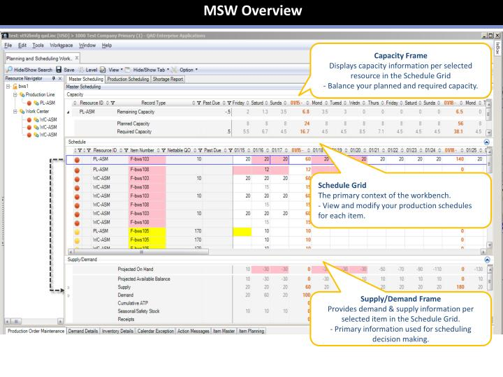 MSW Overview