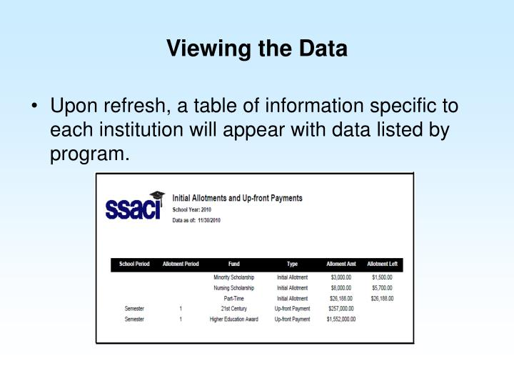 Viewing the Data