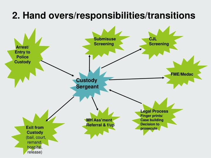 2. Hand overs/responsibilities/transitions
