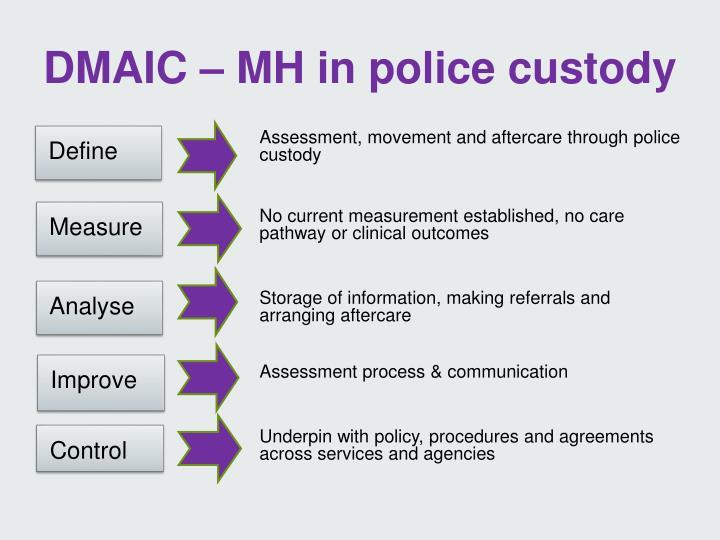DMAIC – MH in police custody