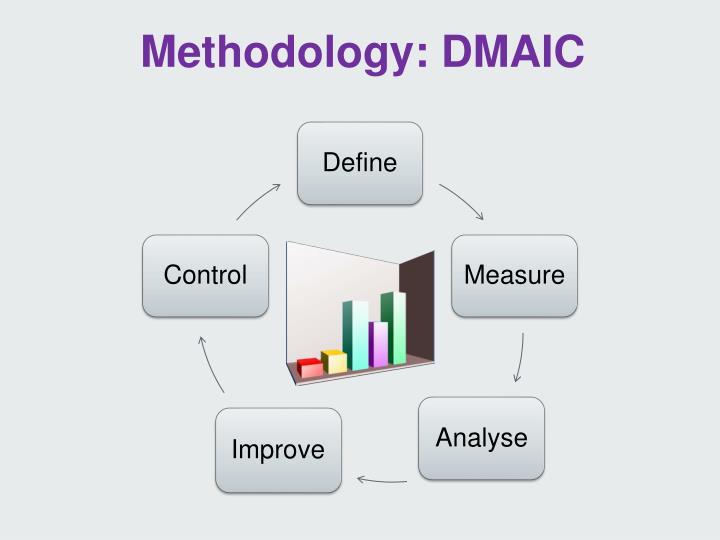 Methodology: DMAIC