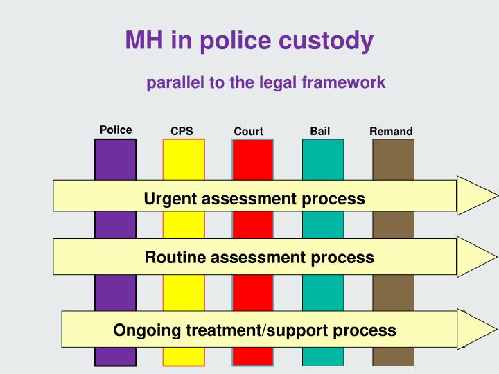 parallel to the legal framework