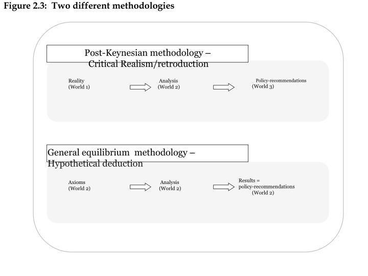Figure 2.3:  Two different methodologies