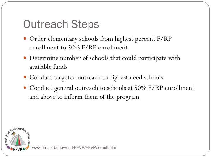 Outreach Steps