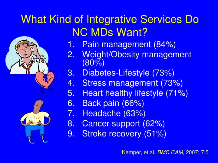 What Kind of Integrative Services Do NC MDs Want?