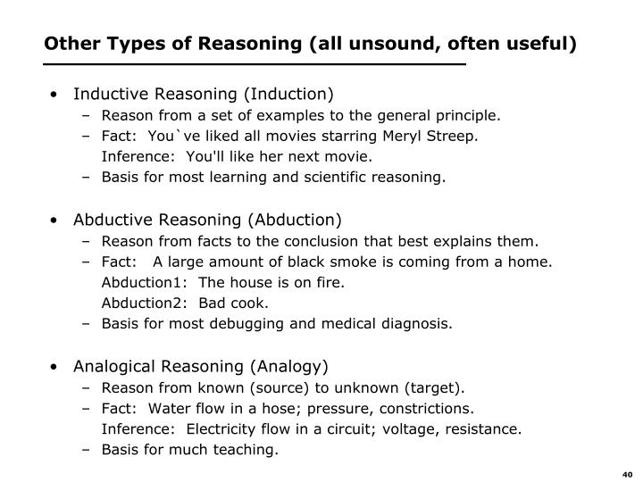Other Types of Reasoning (all unsound, often useful)