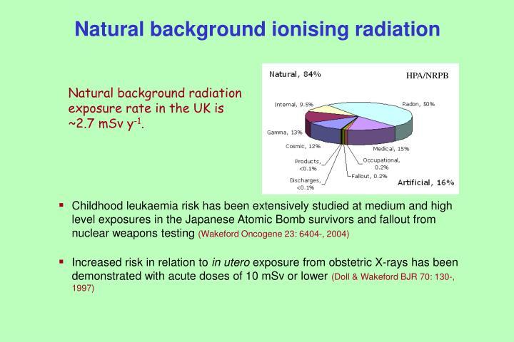 Natural background ionising radiation
