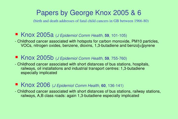 Papers by George Knox 2005 & 6