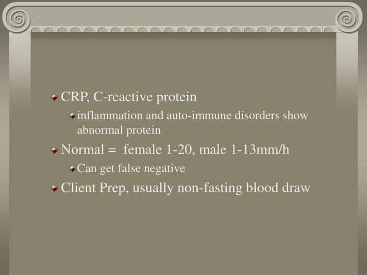 CRP, C-reactive protein