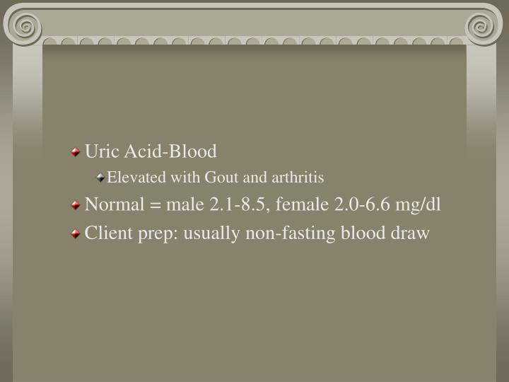 Uric Acid-Blood
