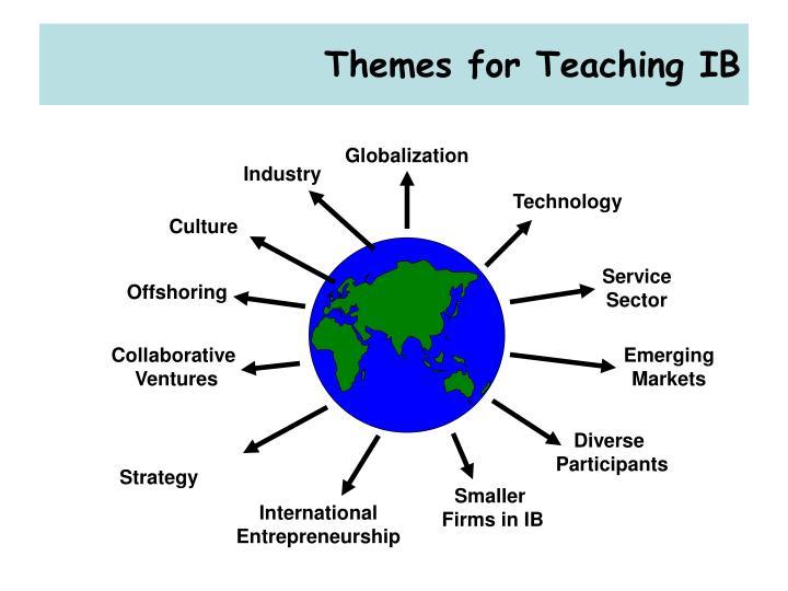 Themes for Teaching IB