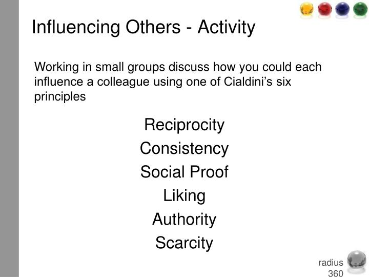 Influencing Others - Activity