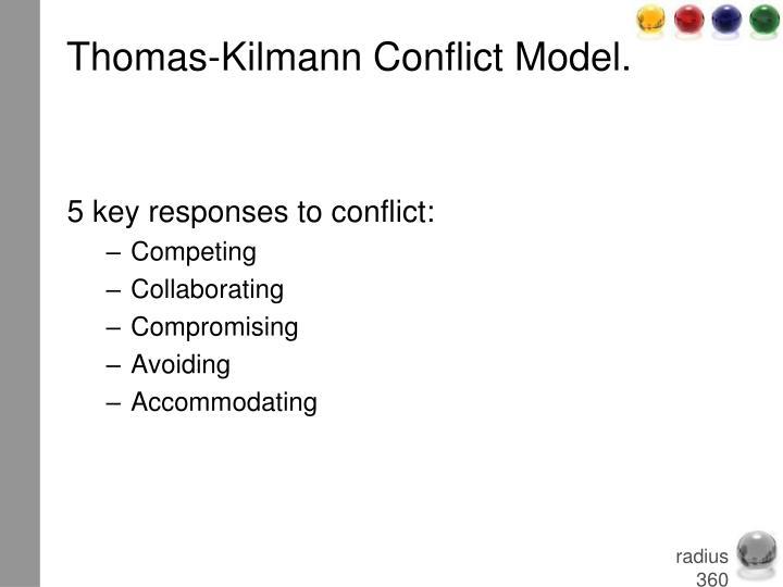 Thomas-Kilmann Conflict Model.