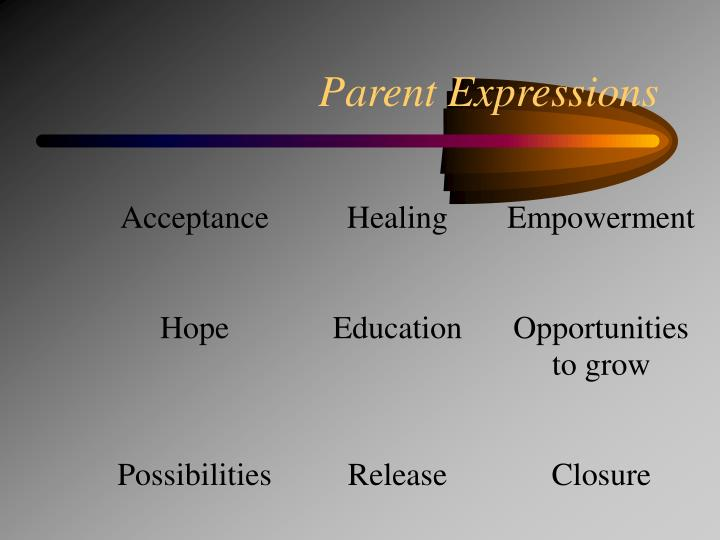 Parent Expressions