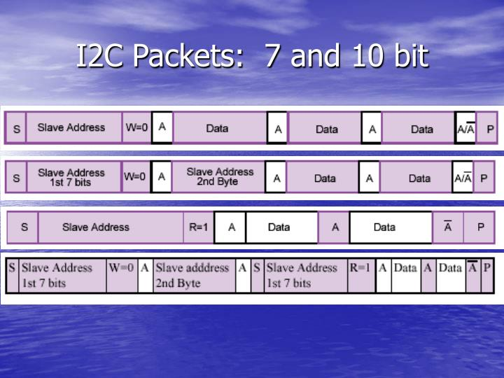 I2C Packets:  7 and 10 bit