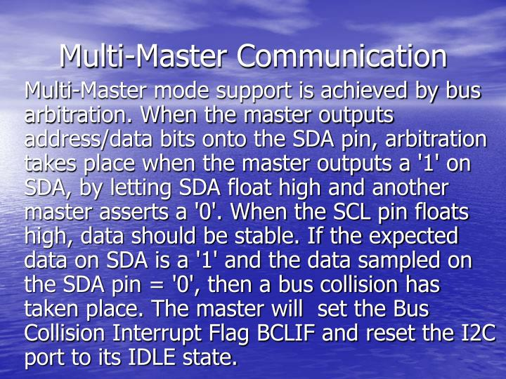 Multi-Master Communication