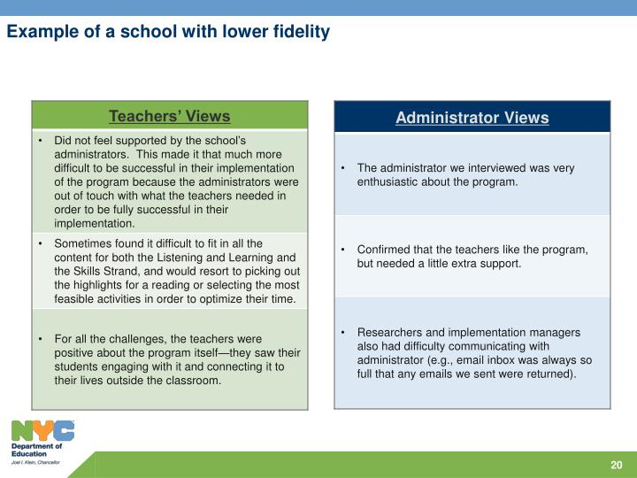 Example of a school with lower fidelity