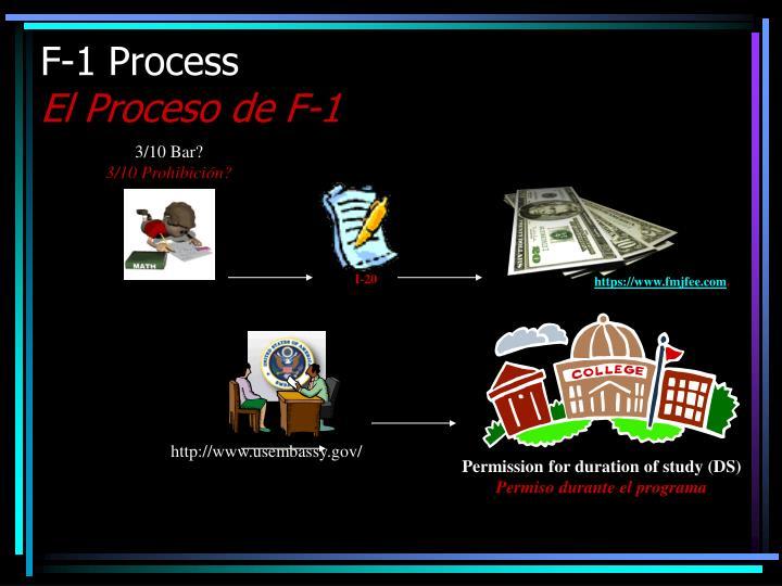 F-1 Process