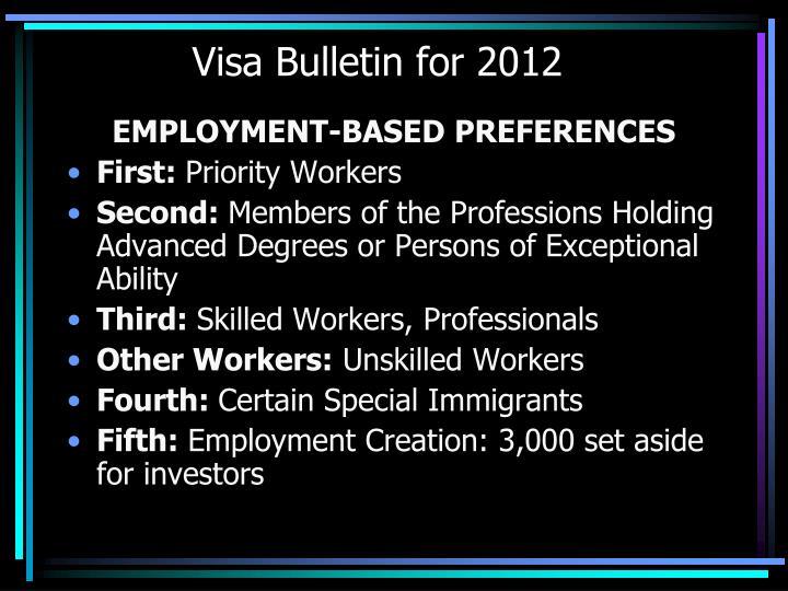 Visa Bulletin for 2012