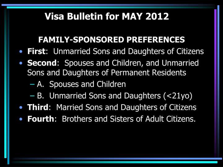Visa Bulletin for MAY 2012