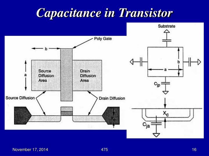 Capacitance in Transistor